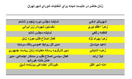اسامی زنانی که برای انتخابات شورای شهر تهران در «لیست امید» قرار دارند