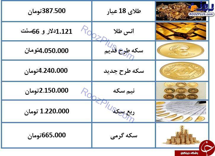قیمت سکه به 4 میلیون و 240 هزار تومان رسید +جدول قیمتها