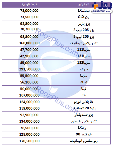 آخرین قیمت خودروهای پرفروش در ۲۰ مهر ۹۸ +جدول