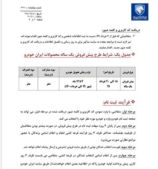 جزئیات شرایط پیشفروش یکساله ۴۵ هزار محصول ایران خودرو
